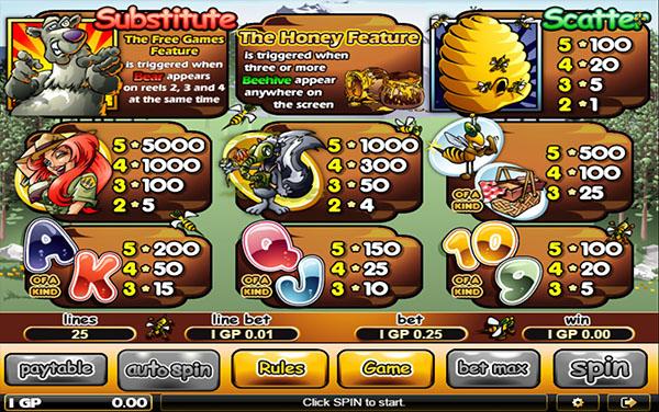 Slot Bonus Bear Joker123