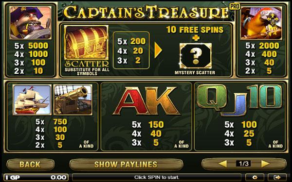 Slot Captain's Treasure Pro