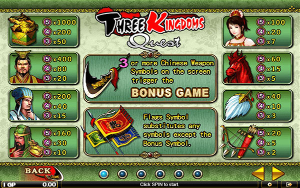 Slot Three Kingdoms Quest