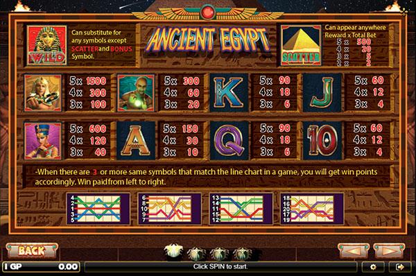 KingJoker -Pragmatic Play memang terkenal dengan permainan slot terbarunya dimana salah satunya adalahAncient Egypt yang bisa dimainkan bersama KingBet303